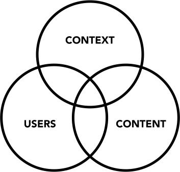ia-venn-diagram