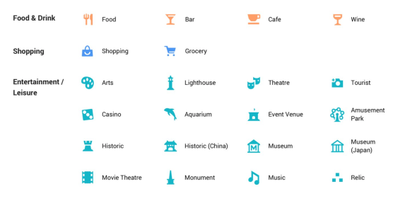 Some of Google Maps's new icons